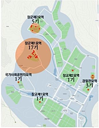 국립 대전현충원 친일반민족행위자 28명 묘역별 안장 현황