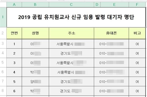 서울시교육청이 이 지역 전체 유치원에 보낸 엑셀 파일. '연번'은 등수를 나타낸 것으로 확인됐다.