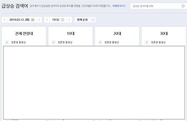 12일 '정준영 동영상'이 실시간 검색어 1위에 올랐다.