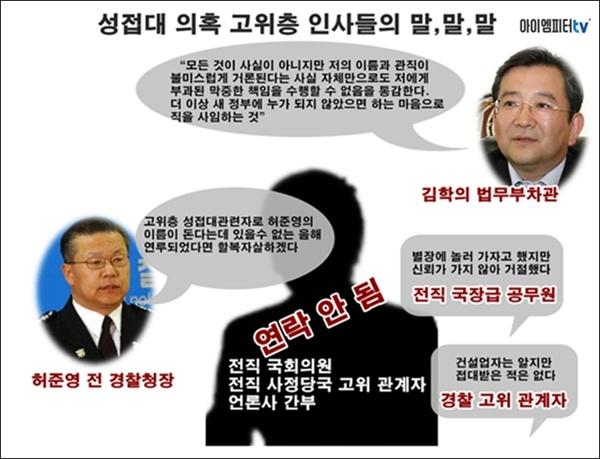 2013년 별장 성접대 의혹 리스트에 등장했던 사회 고위층 인사들의 말