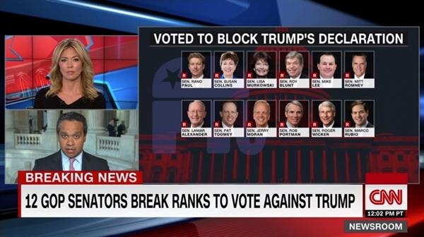 미국 공화당 의원들의 도널드 트럼프 대통령 비상사태 무력화 결의안 찬성을 보도하는 CNN 뉴스 갈무리.