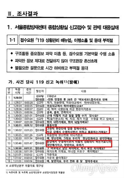 지난해 11월 27일 한강에 투신한 최아무개씨와 119 접수요원 통화 내용이 담긴 서울시 감사위원회 조사보고서 일부