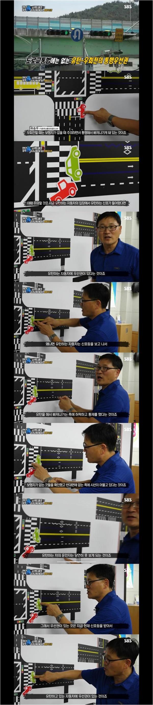 SBS 맨 인 블랙박스 유턴과 우회전 우선권을 설명한다.