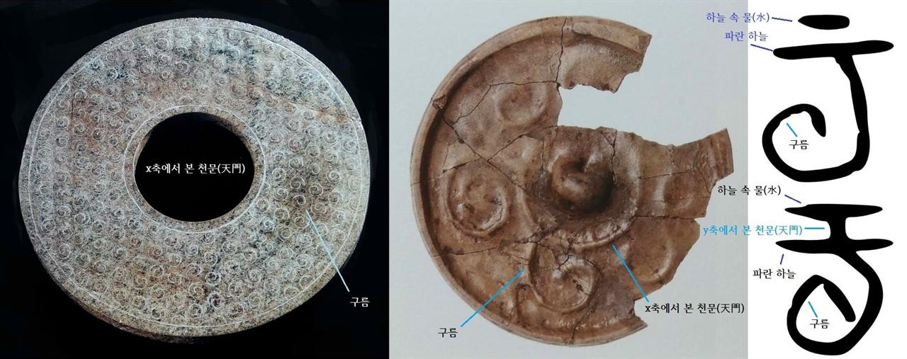 〈사진156〉 원판 옥. 전국시대 말. 지름 16cm. 〈사진157〉 방제경. 포항 성곡리 7호 목관묘. 지름 4.8cm. 기원전 1세기∼기원후 1세기. 〈사진158〉 구름운(云)의 갑골문
