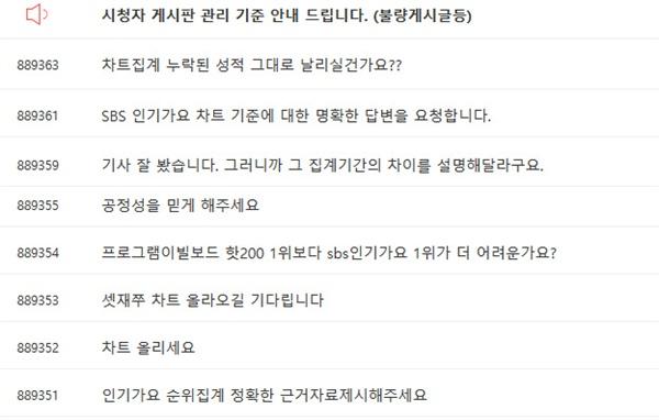 SBS인기가요 게시판에는 순위 산정에 대한 시청자들의 항의글이 다수 올라왔다. (홈페이지 화면 캡쳐)