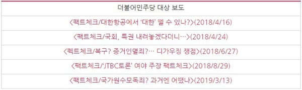 더불어민주당 관련 JTBC '팩트체크' 보도(2018/1/1~2019/3/31)