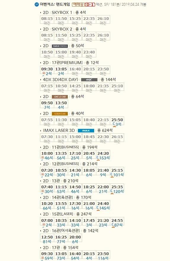 개봉 전 하루 전인 23일 한 멀티플렉스 극장의 <어벤저스 : 엔드게임> 상영시간표