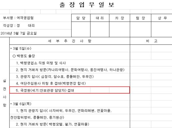 세월호 참사 한달 전인 2014년 3월 5일, 청해진해운이 국정원에 접대를 한 것으로 보인다.