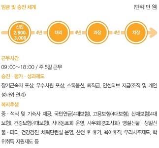 고용노동부가 선정한 '청년친화 강소기업'인 대전의 화학검사 분석장비 제조업체 K사의 기업정보 내용.