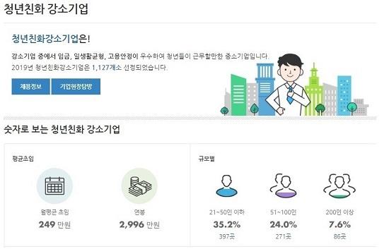 고용노동부 홈페이지에 소개돼 있는 '청년친화 강소기업현황'.