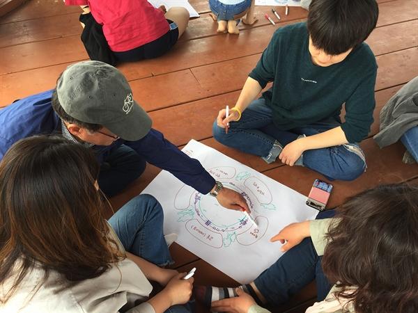 섬마을 인생학교 3기 교육과정에 참가한 이들이 '내가 건축가라면'이라는 수업을 하고 있다.