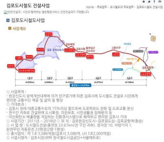 김포시 홈페이지에 실린 김포도시철도 사업설명 내용. 여기에는 총사업비 1조 5천억 원 중에서 LH가 1조 2천억 원을 부담한 것으로 되어 있지만 사실 이 재원은 신도시 입주민들이 낸 교통부담금으로 조성된 것이다.
