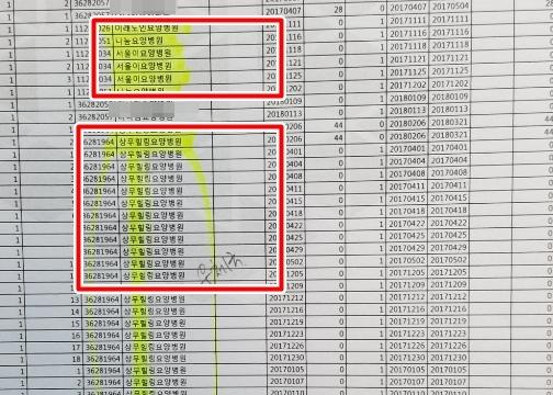 최근 <오마이뉴스>와 만난 자리에서 김아무개씨(56)가 공개한 한국신용정보원(아래 신정원) 자료를 보면, 우체국보험은 김씨가 실제 방문하지 않은 병원이름을 수십 건 기록했다.