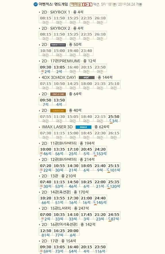 지난 4월 24일 한 멀티플렉스 극장의 <어벤저스: 엔드 게임> 상영시간표