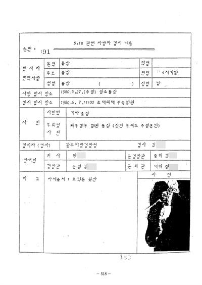 1980년 6월 7일 조선대병원에서 작성된 이 5.18민주화운동 희생자 검시조서(광주지검)의 주인은 지금도 밝혀지지 않았다. 본적 : 불상, 주소 : 불상, 성명 : 불상, 연령 : 4세 가량. '91번'이라고 적힌 이 검시조서는 '알 수 없는(불상)' 내용으로 가득하다.