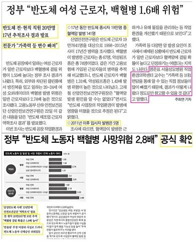 △ 조선일보(위)와 한겨레(아래)의 5월 22일 산보연 연구결과 관련 보도 제목 비교