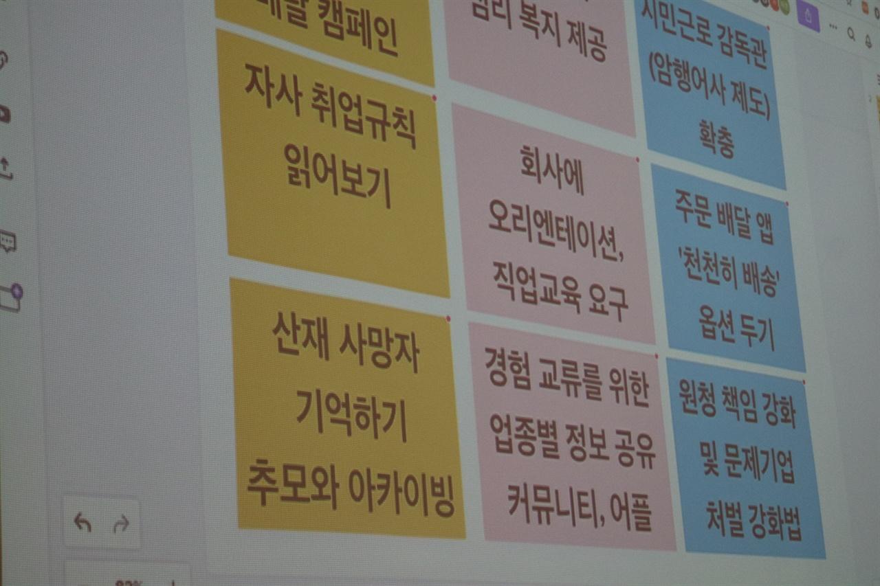 """""""2030 일의미래를 상상하다."""" 공론장 지난 25일 커뮤니티 하우스 마실에서 열린 """"2030 일의미래를 상상하다."""" 공론장 현장에서 선택된 여러 대안들"""