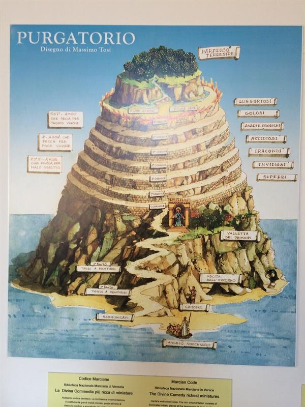 신곡에서 묘사된 연옥의 모습(단테 박물관)   지옥의 반대편에 크게 솟아오른 산의 모습이다.