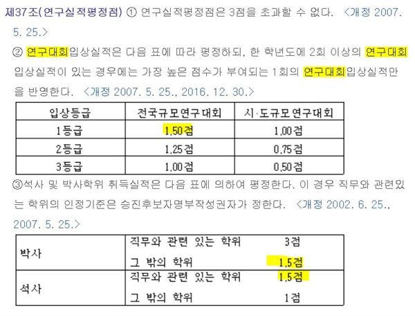 교육공무원 승진규정.