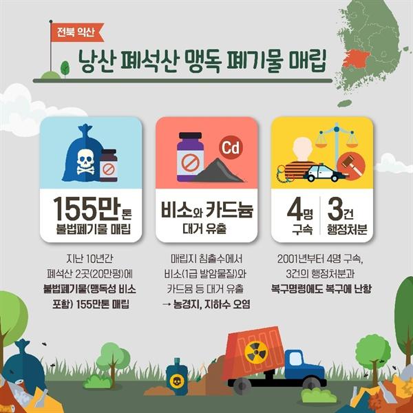 전북 익산 낭산 폐석산 맹독 폐기물 매립