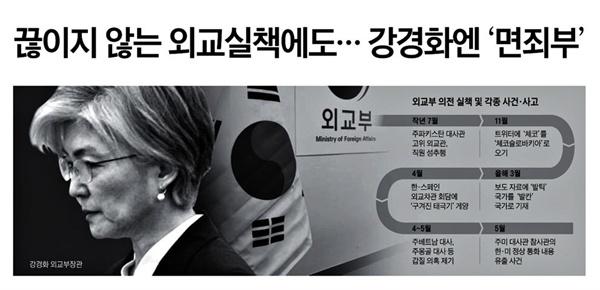 강효상 사태를 강경화 장관 책임론으로 둔갑시킨 조선일보 기사(2019/5/29)