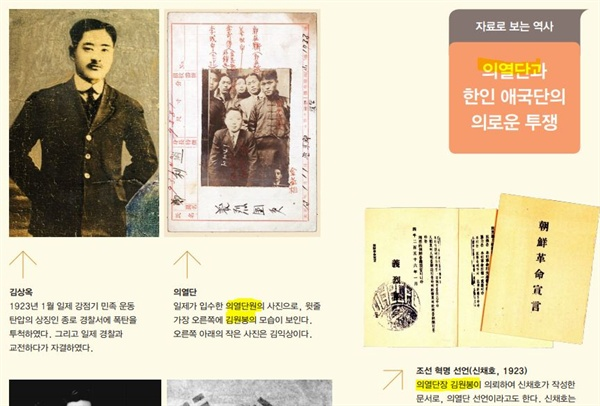 김원봉을 강조해놓은 교과서 225쪽.