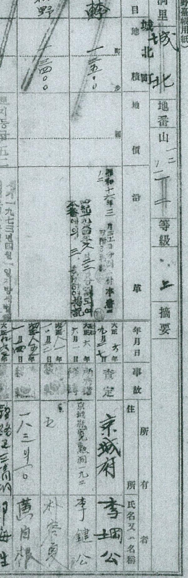 < 그림4 > 성북동12-1번지 폐쇄토지대장 대정 6년 9월 27일 이강공(의친왕)의 소유가 되었음이 확인 된다.