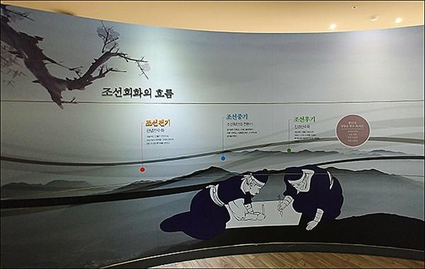 조선회화의 흐름 최북미술관에는 조선회화의 흐름을 한 눈에 알 수 있도록 설명해놓고 있다