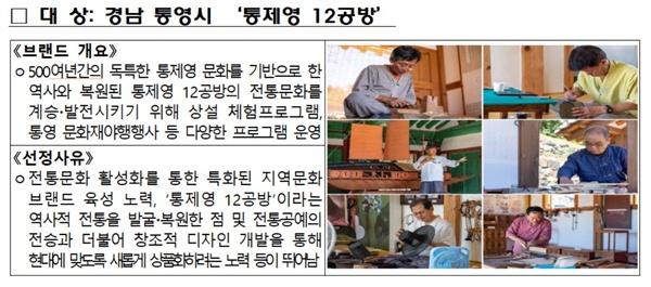 경남 통영시 '통제영 12공방'