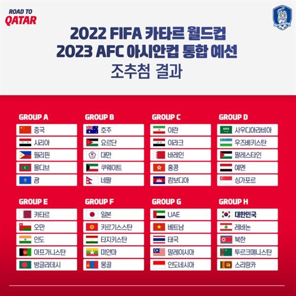 2022 카타르 월드컵 아시아 예선 조추첨 결과 한국이 북한, 레바논 등과 H조에 편성됐다.