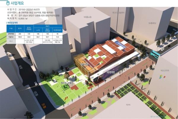 경기도와 성남시는 2022년까지 총 296억 원의 사업비를 투자해 판교1테크노밸리 부지에 '경기 e-스포츠 전용경기장'을 건립할 계획이다. 사진은 '경기 e-스포츠 전용 경기장 예상 조감도'.