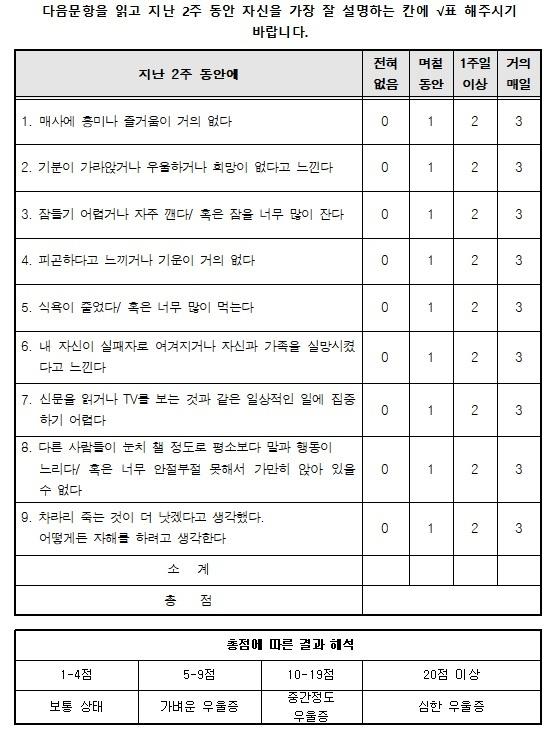 보건복지부가 2017년 9월 보도자료를 통해 배포한 우울증 진단표.(사진=보건복지부 제공)
