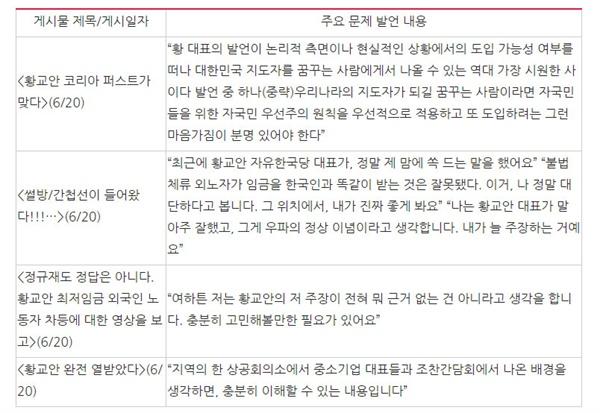 황교안 자유한국당 대표의 '이주노동자 임금 차별 지급'을 지지하는 유튜버 발언