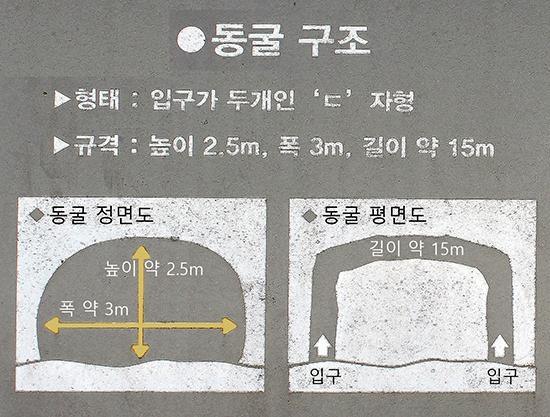 봉무동 일제 군사 동굴의 내부 구조