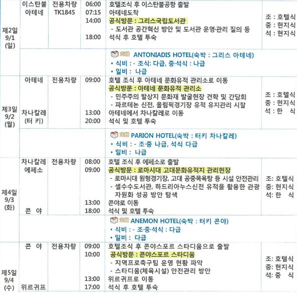 행정문화위원회 2019년 해외연수 일정표.