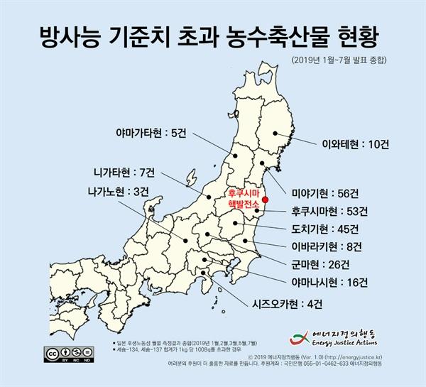 일본 방사능 기준치를 초과한 농수축산물 현황. 일본 후생노동성 2019년 1~7월 자료를 지역별로 정리했다.