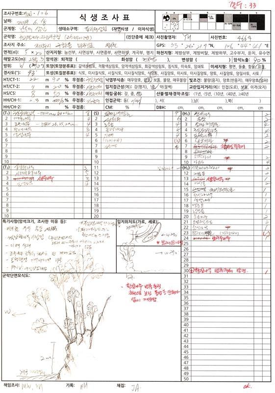 김종원교수팀의 비자림로 2번 지점 식생조사표 .