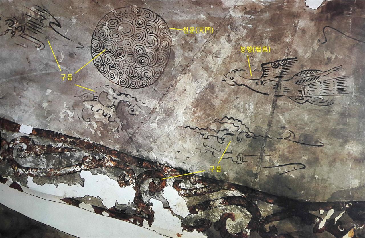 〈사진164〉 천왕지신무덤 고구려벽화 평안남도 순천군 북창면 북창리 송계마을. 5세기 중엽. 고구려벽화에 관한 역사 기록은 없다. 그래서 우리는 신석기와 청동기 세계관에서 벽화의 기원을 찾을 수밖에 없다.
