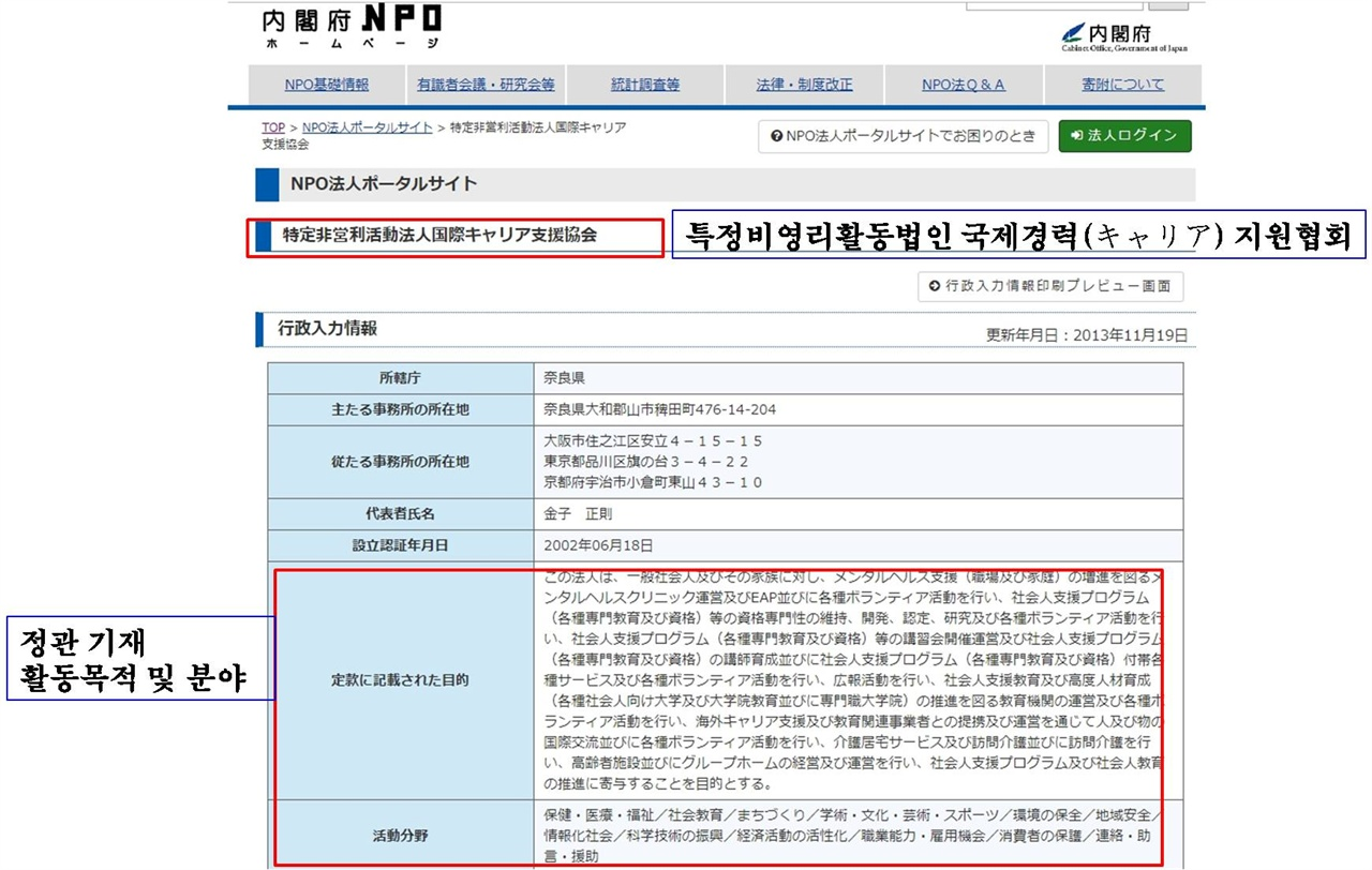 국제경력지원협회 관련 정보(일본 내각부)
