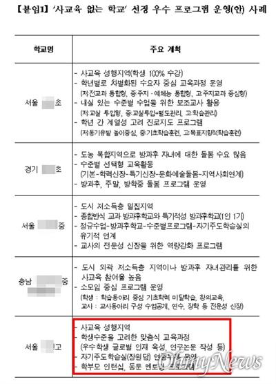 """교육과학기술부(당시 안병만 장관, 현 교육부)는 지난 2009년 7월 8일 """"공교육을 내실화해 사교육비를 경감하겠다""""며, 457개 초·중·고를 '사교육 없는 학교'로 선정해 3년간 600억 원을 지원하겠다고 밝혔다. 교과부는 당시 5개 학교의 우수 프로그램 사례들도 발표했는데, 여기에는 서울 강남구에 있는 일반고인 A고등학교에서 진행한 '학부모 인턴십'과 '연구논문 작성(R&E)' 프로그램도 포함돼 있다"""
