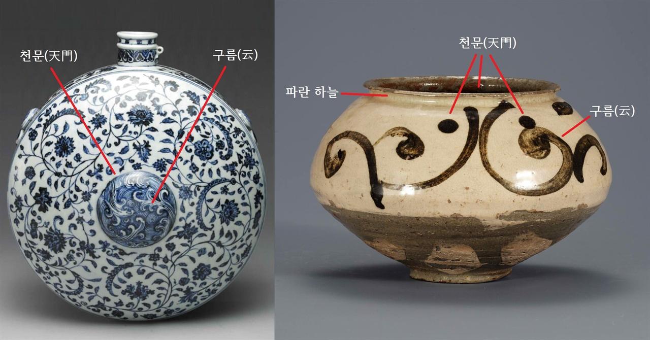 〈사진169〉 중국 청화백자 자라병. 1400년대. 〈사진170〉 분청자 철화 넝쿨무늬항아리, 높이 10.6cm. 국립중앙박물관. 〈사진170〉에서 천문은 두 개만 보이지만 뒤에 또 두 개가 있을 것이다. 이것은 동서남북 하늘에 나 있는 구멍, 구름이 나오는 천문(天門)을 그린 것이다.