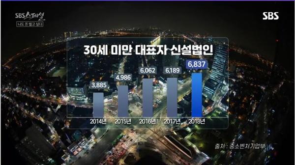 < SBS 스페셜 > '체인져스, 나도 돈 벌고 싶다'편 한 장면