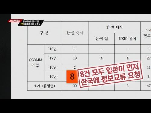MBC <스트레이트> '일본이 원한 군사기밀 추적 아베 외교의 두 얼굴' 편 프로그램의 한 장면