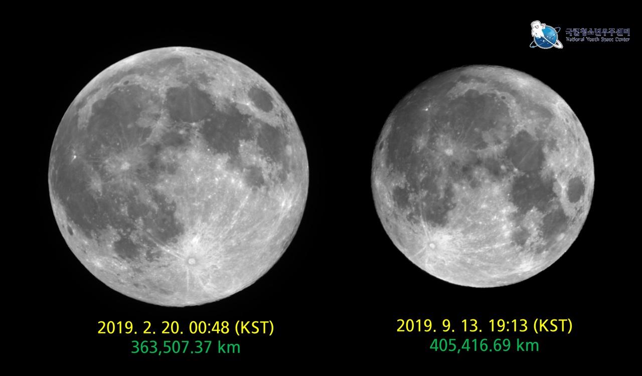 달 비교사진 2019년 9월 13일 원지점인 꼬마보름달(오른쪽), 2019년 2월 20일 근지점인 으뜸보름달(왼쪽)
