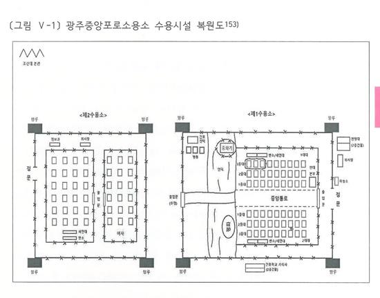 빨치산 포로들의 최종 집결지인 '광주중앙포로수용소' 복원도