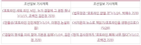 △포토라인 관행 비판한 조선일보 기사(1/15~5/28)