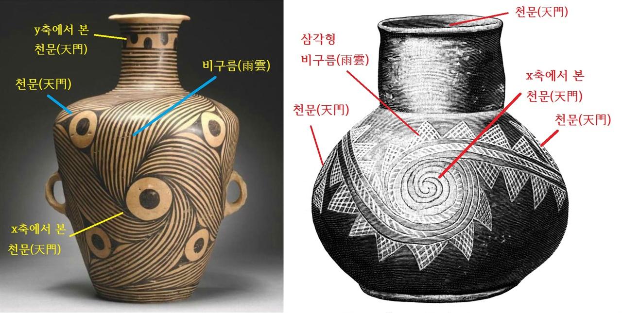 〈사진172〉 중국 양사오문화(仰韶文化, 기원전 5000-3000년) 신석기 그릇. 〈사진173〉 미국 아칸소(Arkansas) 신석기 그릇.