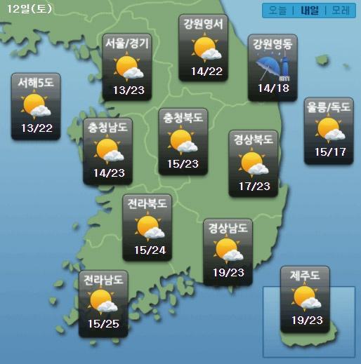 토요일(12일) 주요 지역별 날씨 전망
