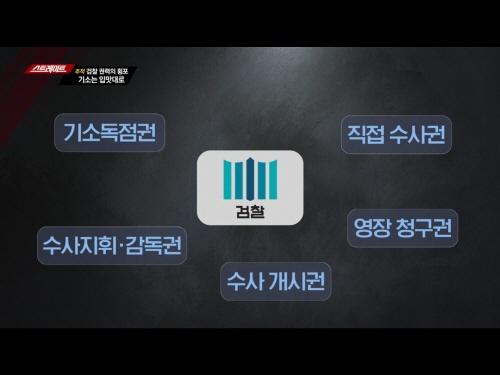 MBC <스트레이트> 프로그램의 한 장면