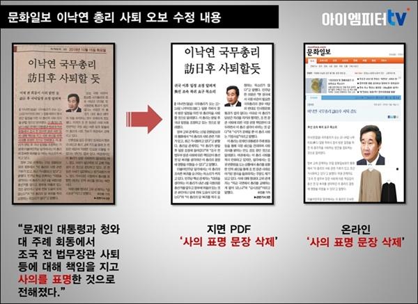 2019년 10월 15일 '문화일보'의 '이낙연 총리 사퇴설' 기사의 수정 과정.